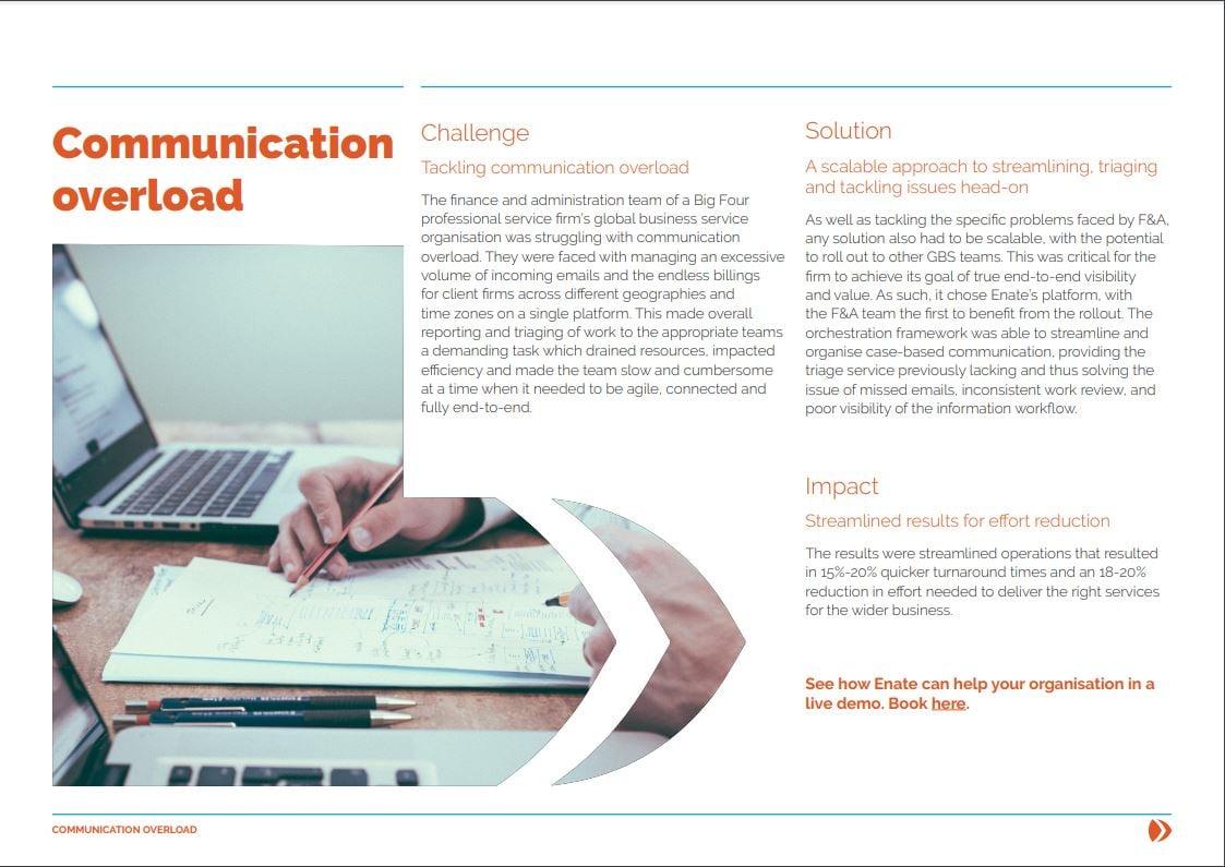 Communication overload
